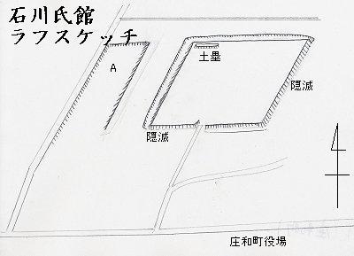 庄和町 石川氏館